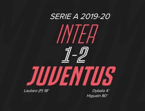 Man of the Match: Inter 1-2 Juventus