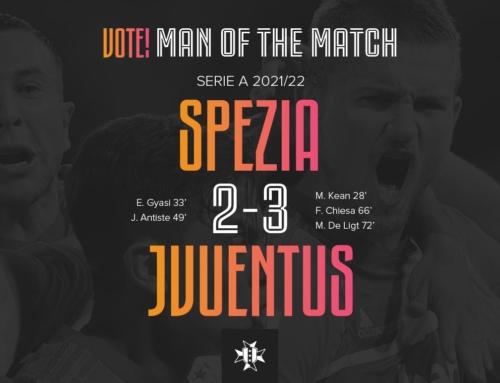 VOTE: Man of the Match: Spezia 2-3 Juventus